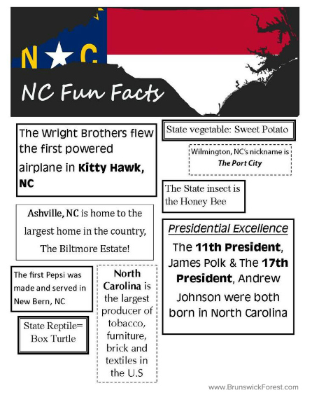 NC FACTS