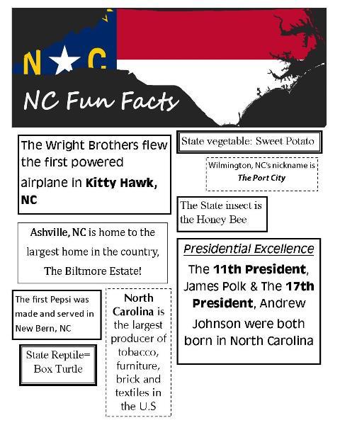 NC FUN FACTS