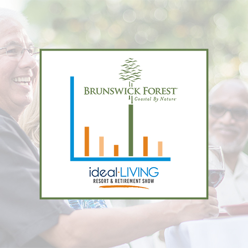 Blog Feature Photo Showcasing Brunswick Forest in Ideal Living Infographics
